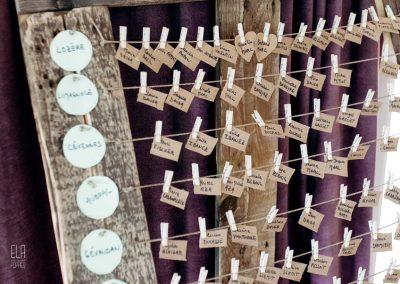 Un mariage au Pays basque... Présentation du plan de table